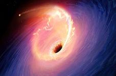 چگونگی گرفتن عکس از سیاهچالههای فضایی