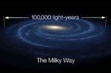 طول کهکشان راه شیری ۹۴۰۰۰۰ تریلیون کیلومتر است!
