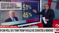 درخواست مردم آمریکا از سنا: ترامپ را از کاخ سفید اخراج کنید