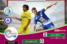 خلاصه بازی استقلال 2 - 0 پارس جنوبی جم
